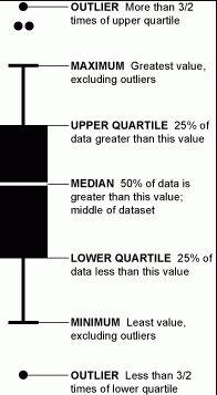 outlier-fm2s