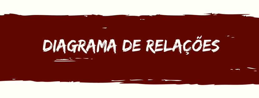 diagrama de relações
