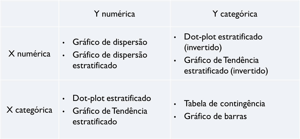 relação entre variáveis