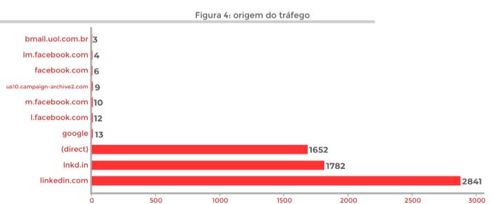 Imagem de exemplo das funções do Dozuki, uma das 4 ferramentas para criar seu POP discutidas no texto