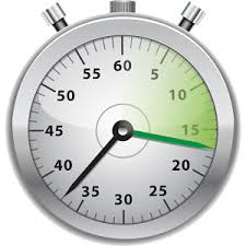 gerenciamento do tempo