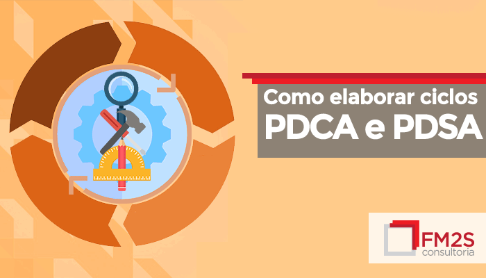 Ciclos PDCA e PDSA