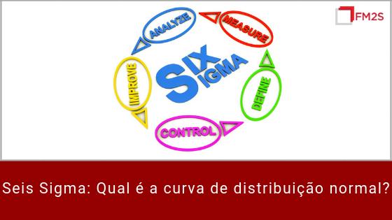 curva de distribuição