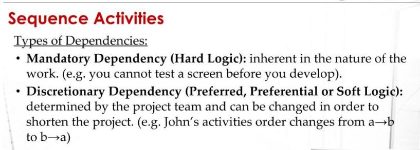Método de Diagrama de Precedência