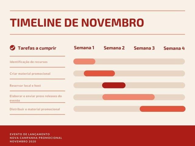 Fig 1. Exemplo de Gráfico de Gantt criado no Canva (online)