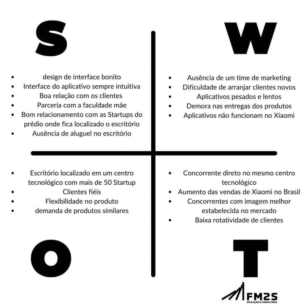 SWOT-exemplo